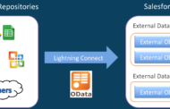 How Salesforce Lightning Connect Provides Real Time Access To External Data?