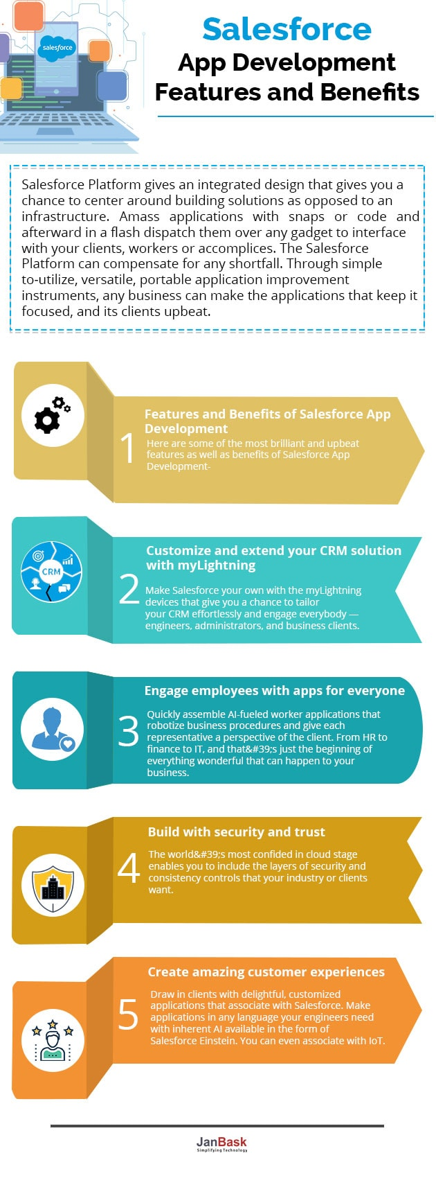 Infographic Salesforce – App Development Features and Benefits