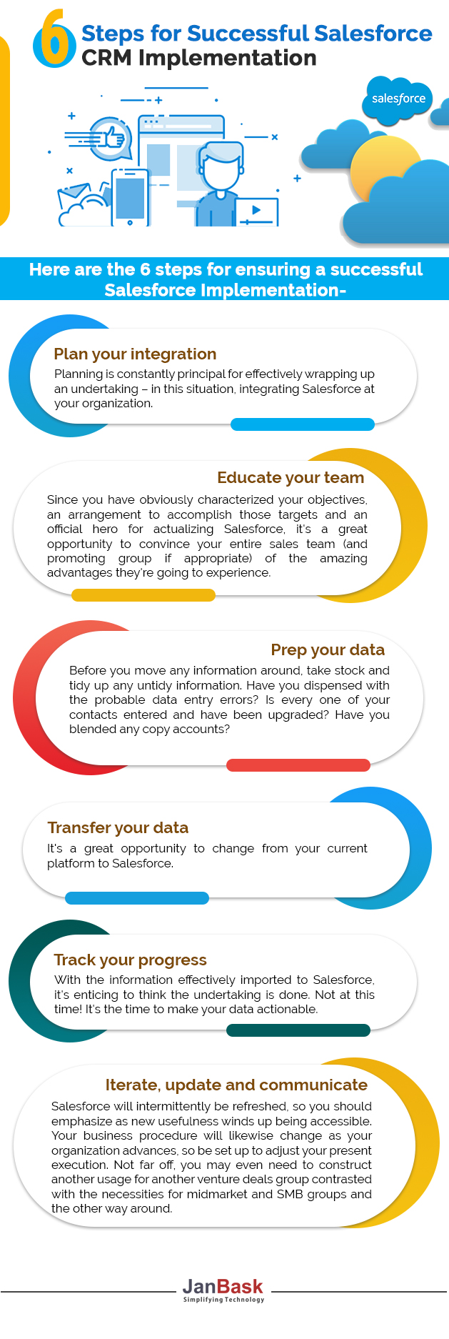 infographic 6 Steps for successful salesforce CRM Implementation