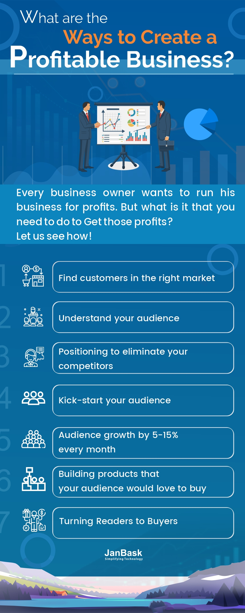 Infographic What are the Ways to Create a Profitable Business?
