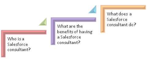 Features of Salesforce Consulting - janbask