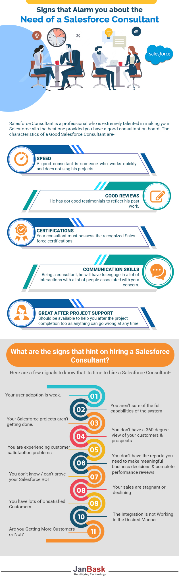 infographic Signs that alarm you about the Need of a Salesforce Consultant