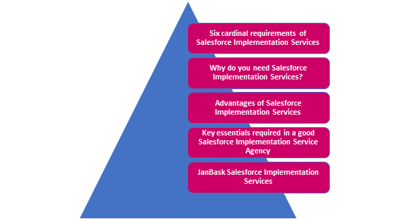 Important Facts About Salesforce Implementation Services