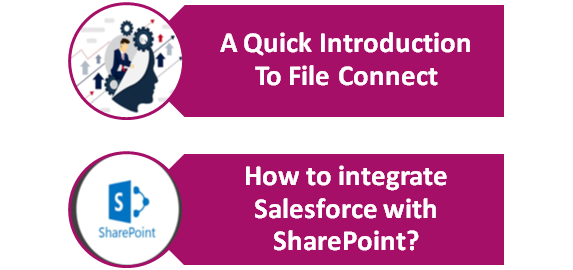 how to integrate salesforce and sharepoint