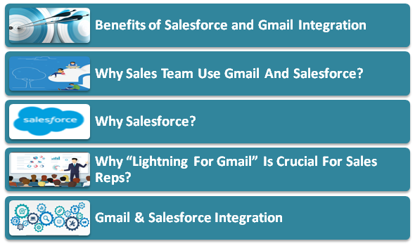 how to integrate salesforce with gmail