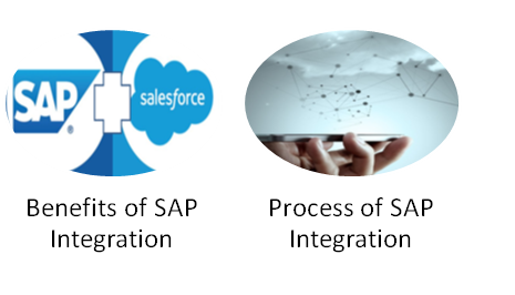 How to Integrate Salesforce and SAP with Best Practices?
