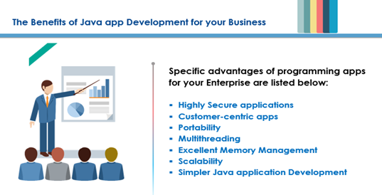 Benefits of Java Application Development for business