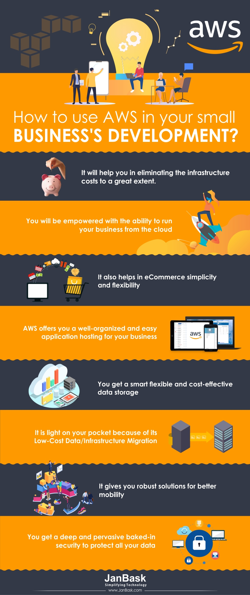 Infographic How to Use AWS in Your Small Business's Development?