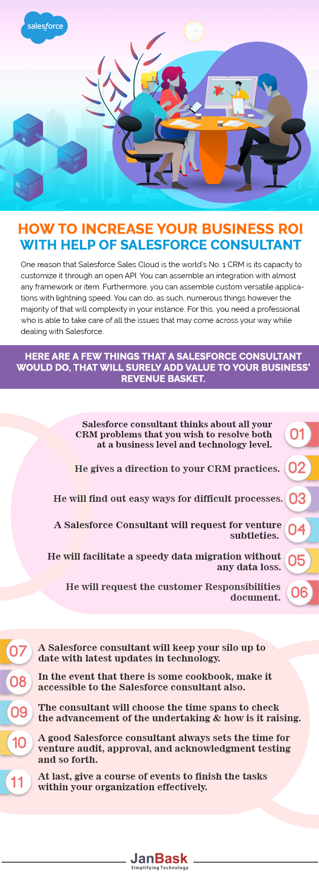 Infographic How to Increase Your Business ROI With Help Of Salesforce Consultant
