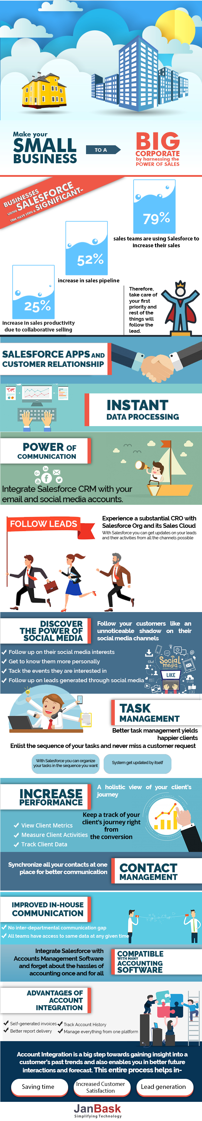 Make Your Business to a Big Corporate By Harnessing the Power of Sales Infographics