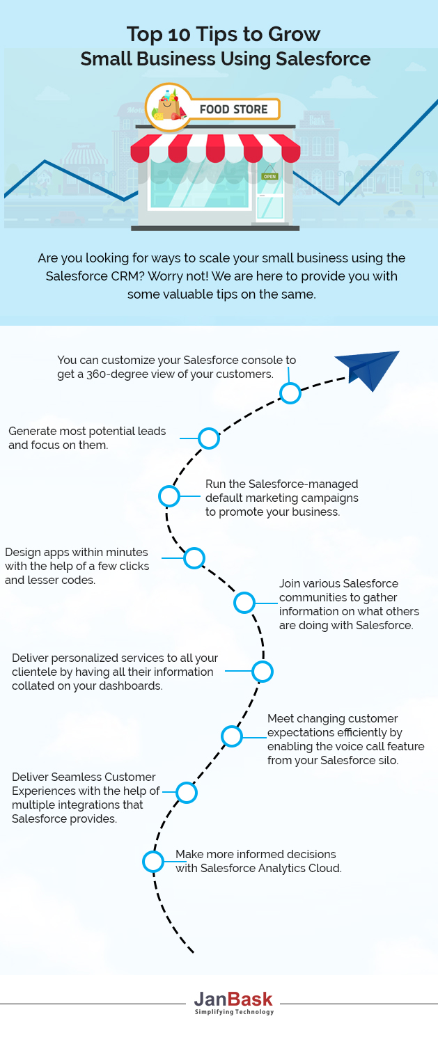 Infographic Top 10 Ways to Grow Small Business Using Salesforce