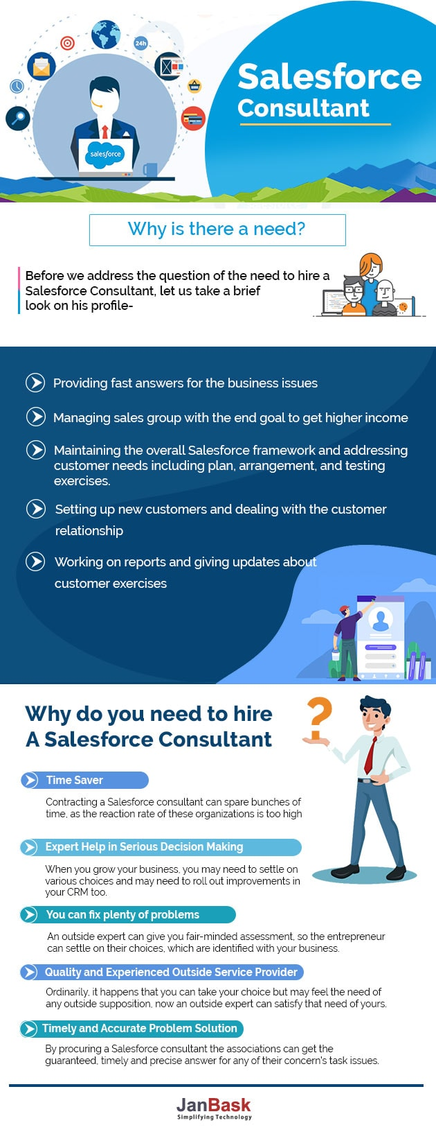 Infographic Salesforce Consultant- Why is there a need?