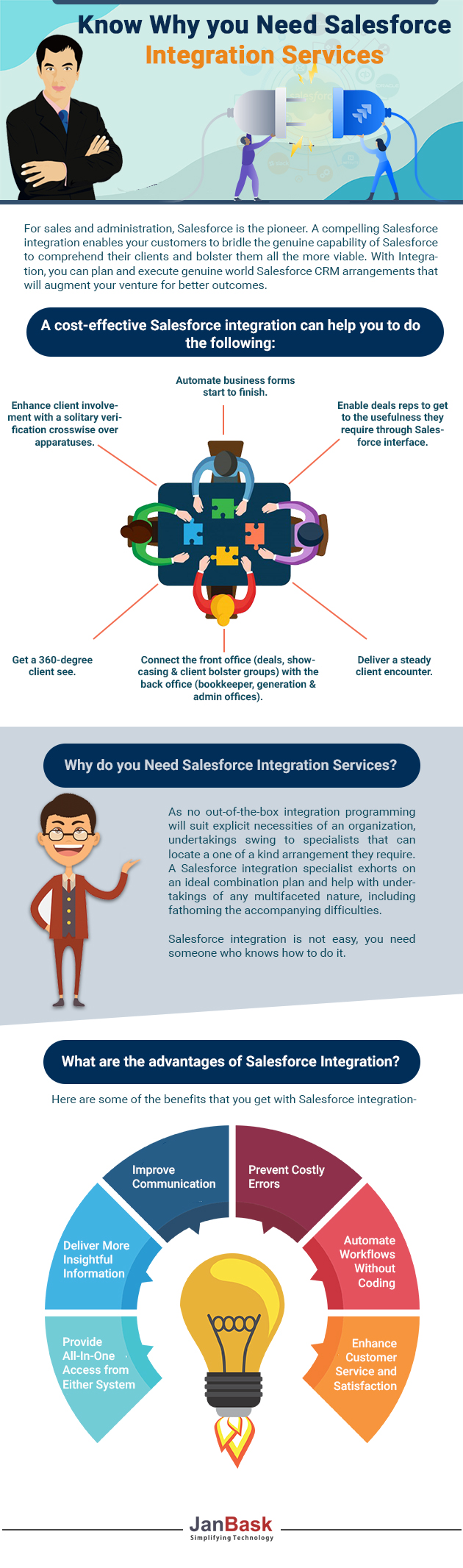 infographic Why Do You Need Salesforce Integration Services?