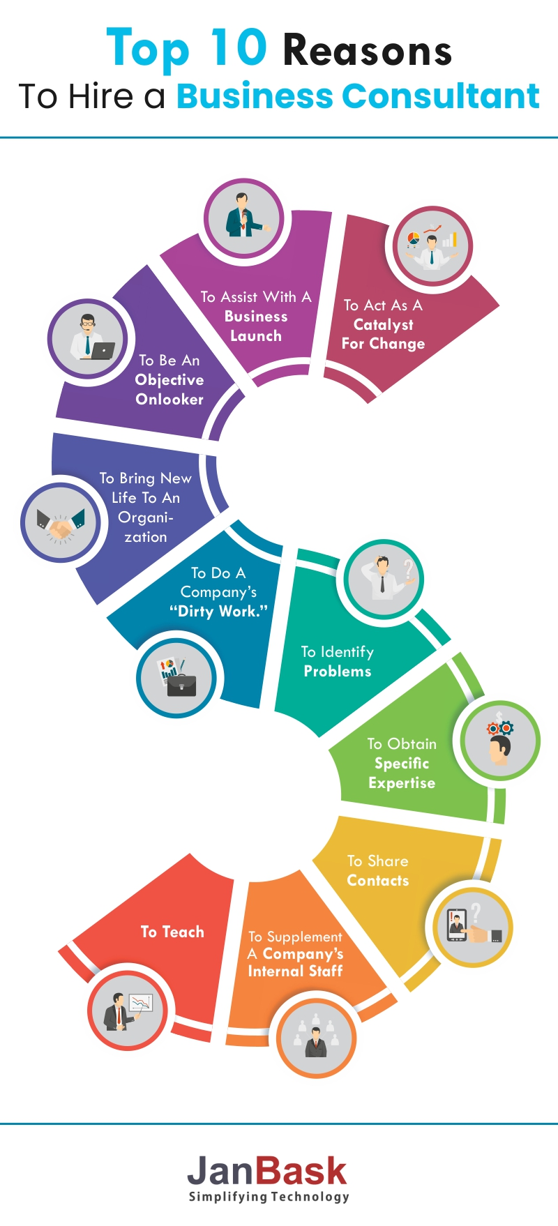 Infographic Top 10 Reasons to Hire a Business Consultant