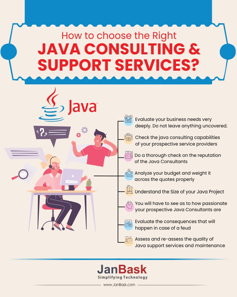 Infographic How to choose the Right Java Consulting & Support Services?