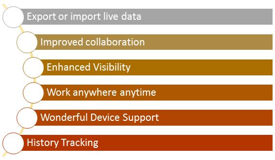 benefits of Quip Salesforce Integration