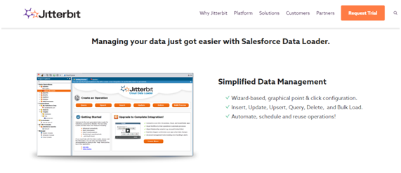 What is Process to Integration of Jitterbit and Salesforce?