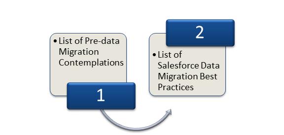 Salesforce Data Migration Best Practices- Conundrum Solved