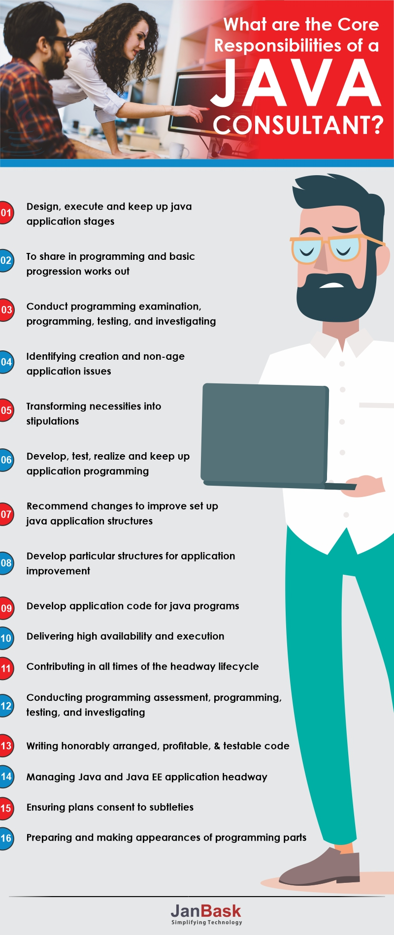 Infographic What are the Core Responsibilities of a Java Consultant?