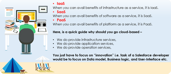 Why Your Business Needs a Cloud Solution?