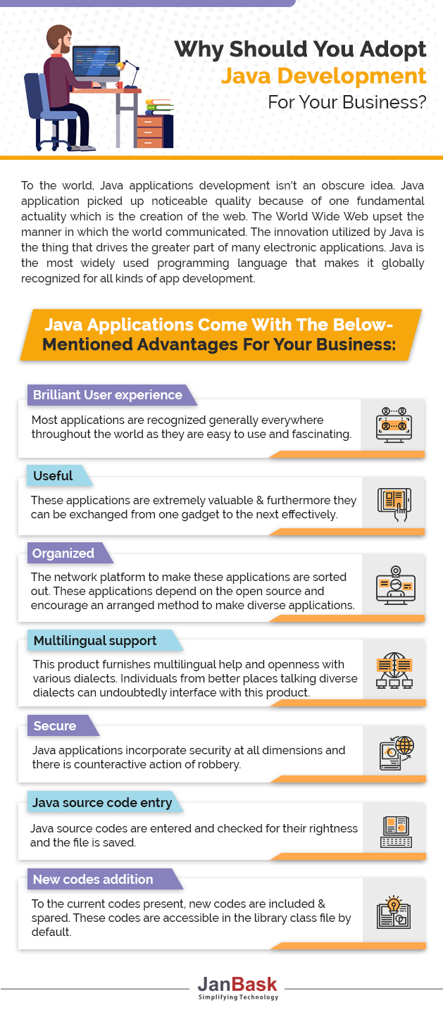 Infographic Why Should You Adopt Java Development For Your Business