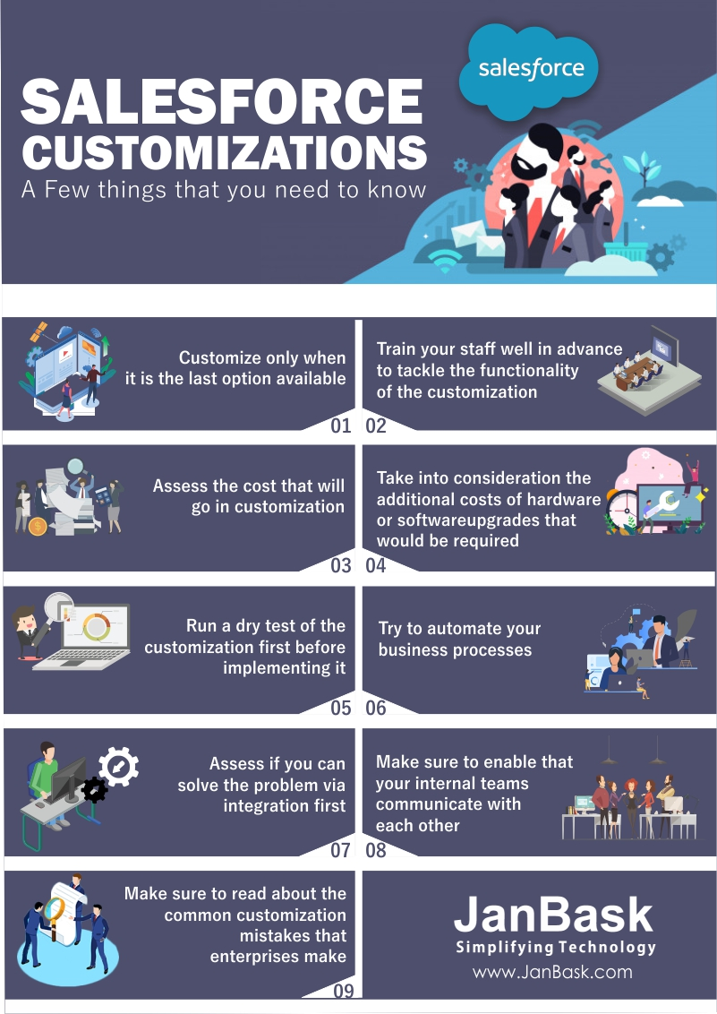 Infographic Salesforce Customization a few things that you need to know