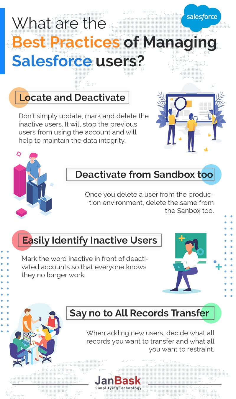 Infographic What are the Best Practices of Managing Salesforce Users?
