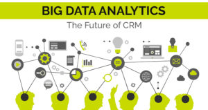 Big Data Analytics - The Future of CRM