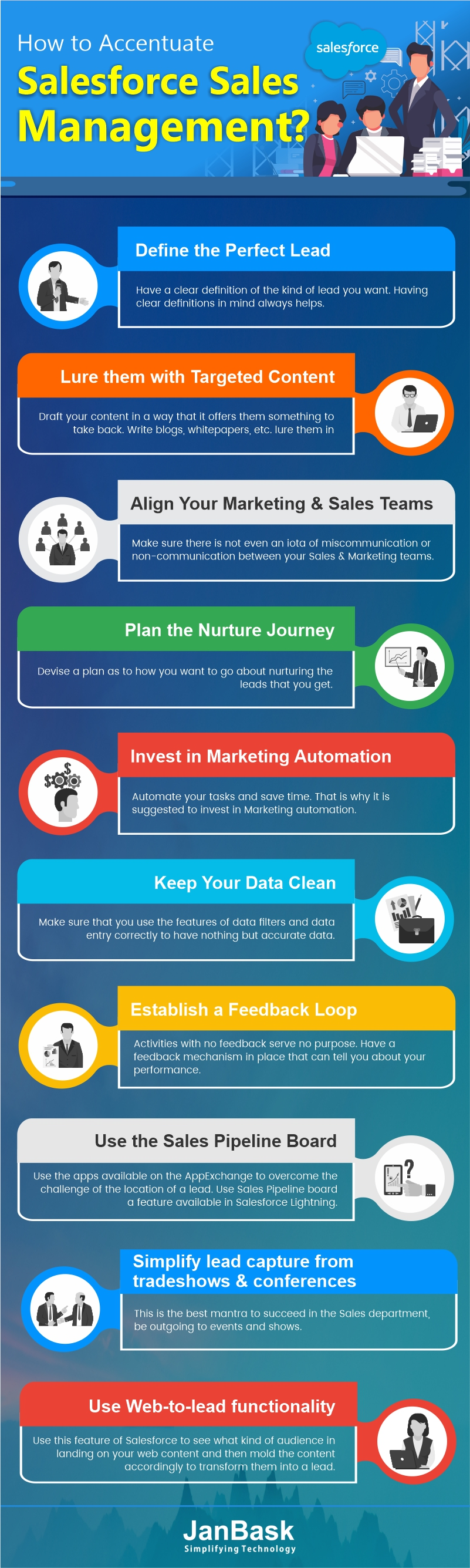 Infographic How to Accentuate Salesforce Sales Management?