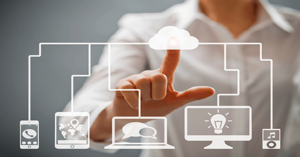 Relationship Between Salesforce And Cloud Computing