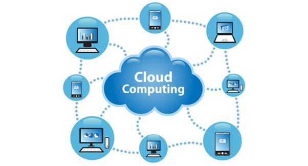 Relationship Between Salesforce And Cloud Computing