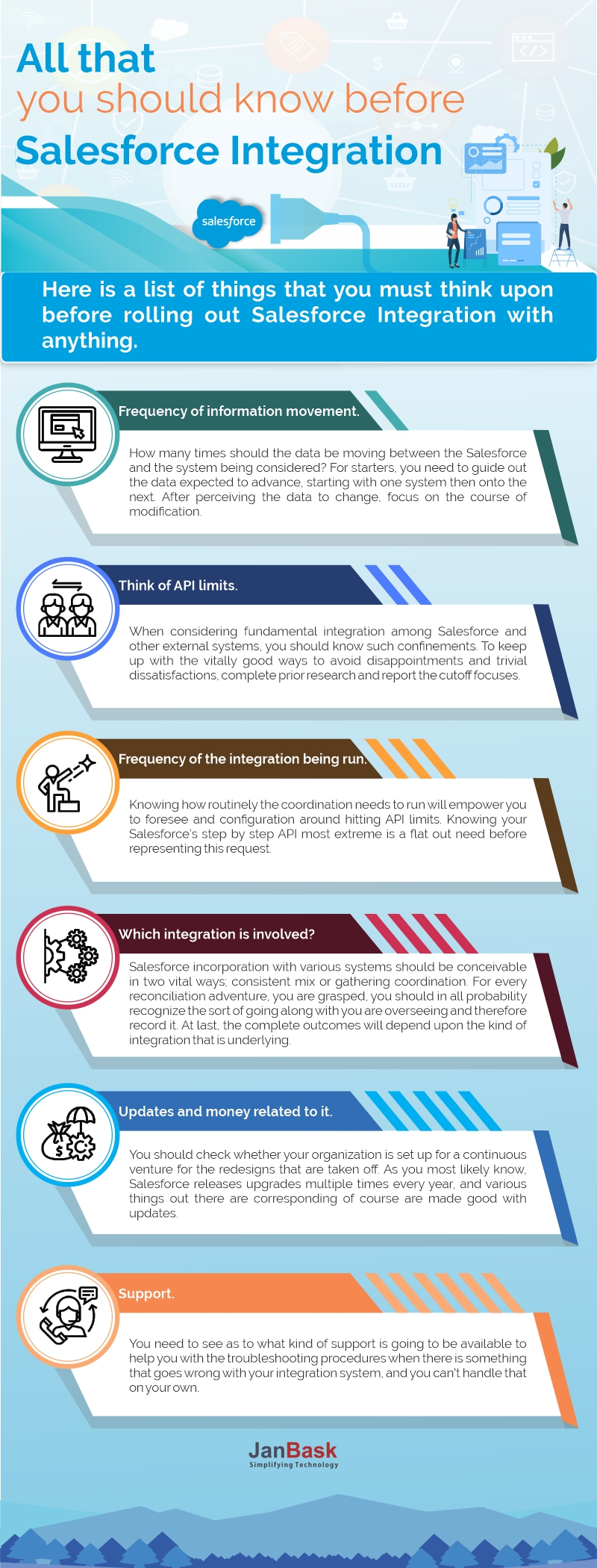 Infographic All hat You Should Know Before Salesforce Integration