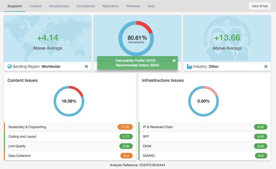 MassMailer Email Monitor
