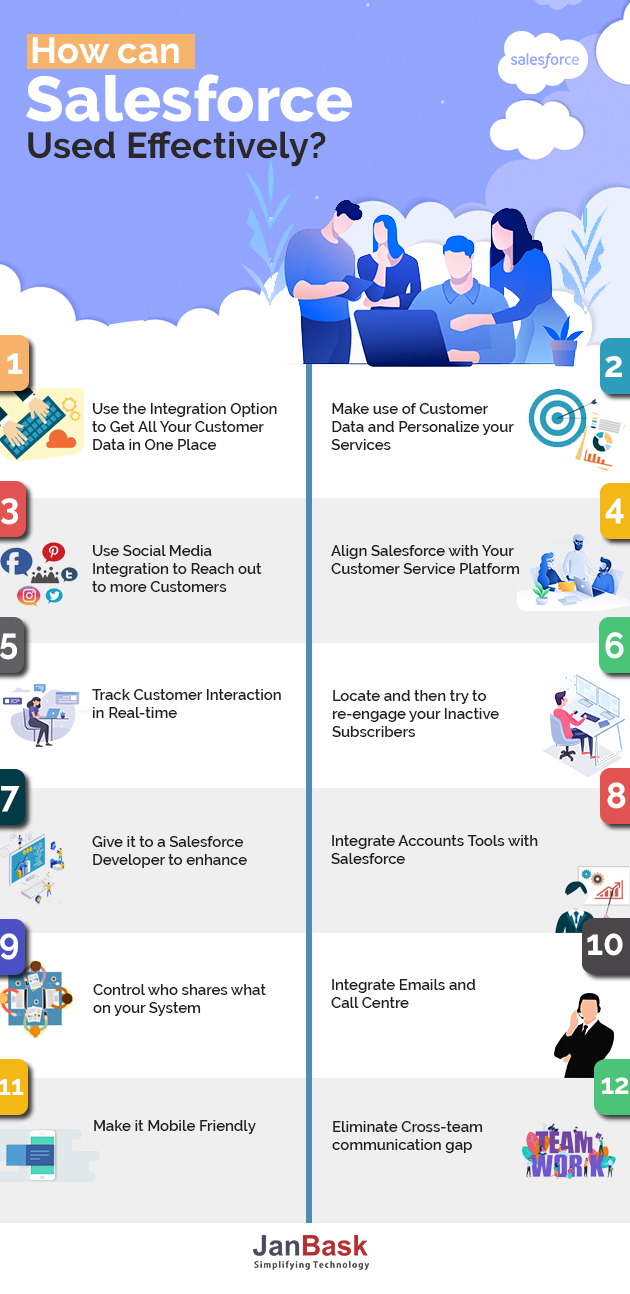 Infographic How can Salesforce Used Effectively?