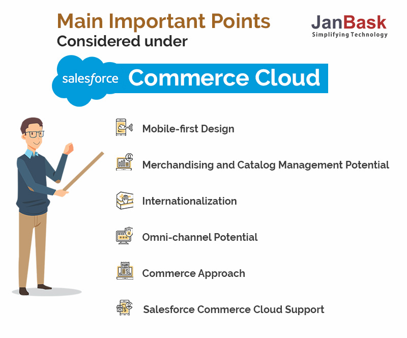 Main important points considered under Salesforce Commerce Cloud: