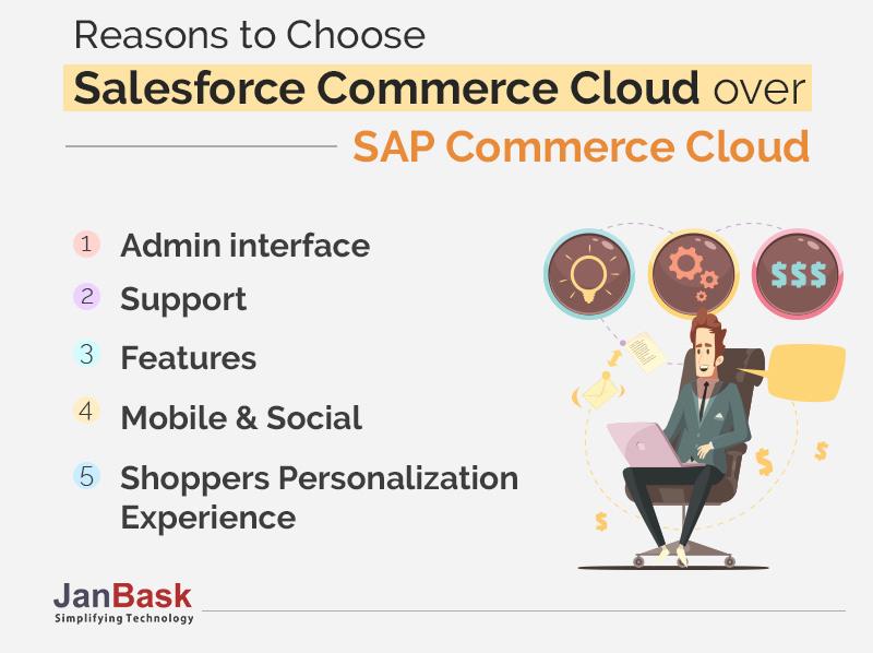 5 Reasons to Choose Salesforce Commerce Cloud over SAP Commerce Cloud