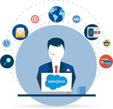 salesforce crm implementation services