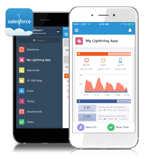 salesforce lightning and classic