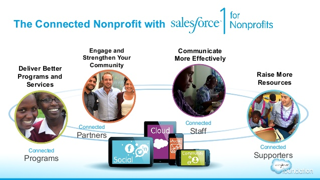 salesforce nonprofit crm