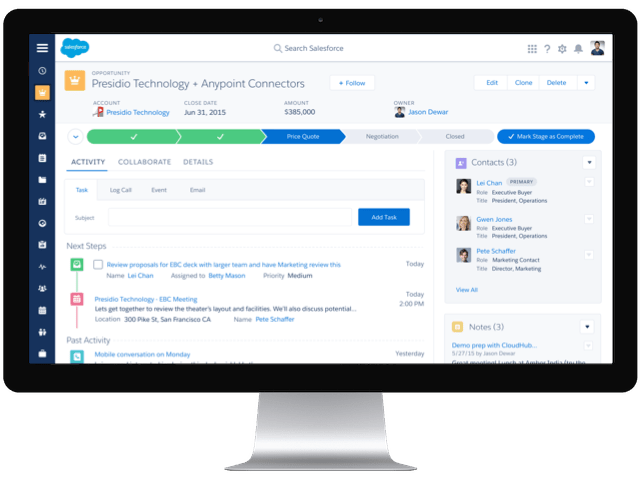 Salesforce CRM Solutions