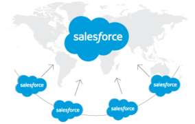 A Best Practice Guide To Consolidate Multiple Salesforce Orgs